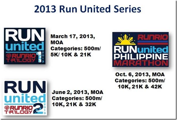 Run United Trilogy 2013 series