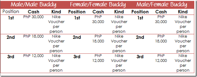 Nike We Run Manila 2013 top finisher awards