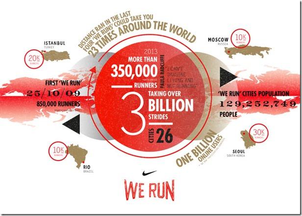Nike_We_Run_the_World