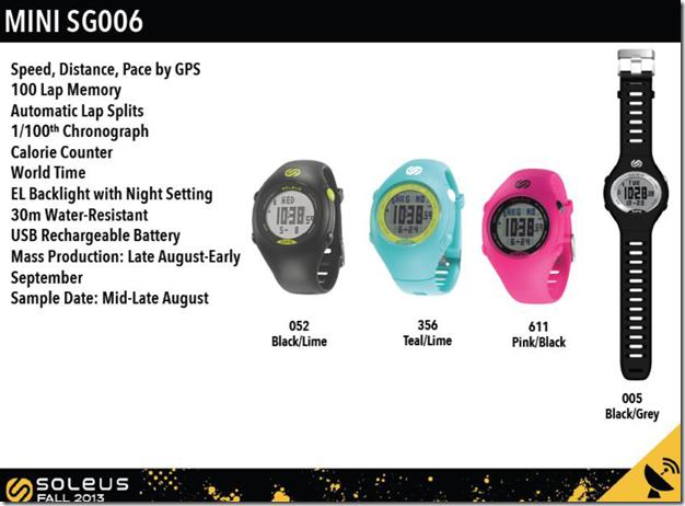 Soleus Mini SG006