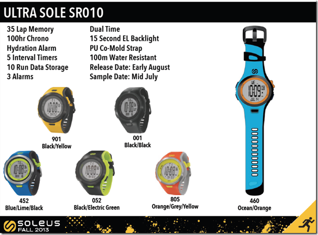 Soleus Ultra Sole SR010