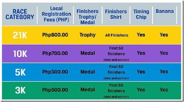 Financial Fitness Run 01