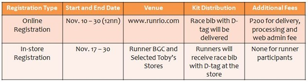 Run-United-HP-Recovery-Run-Registration-Details