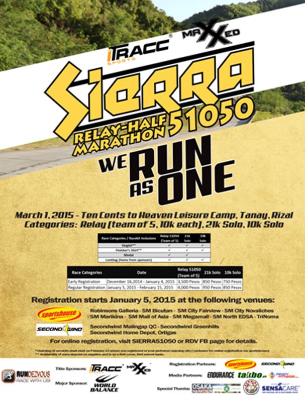 sierra51050 relay