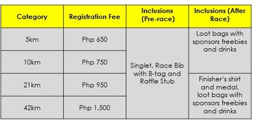 Registration details natgeo earth day run